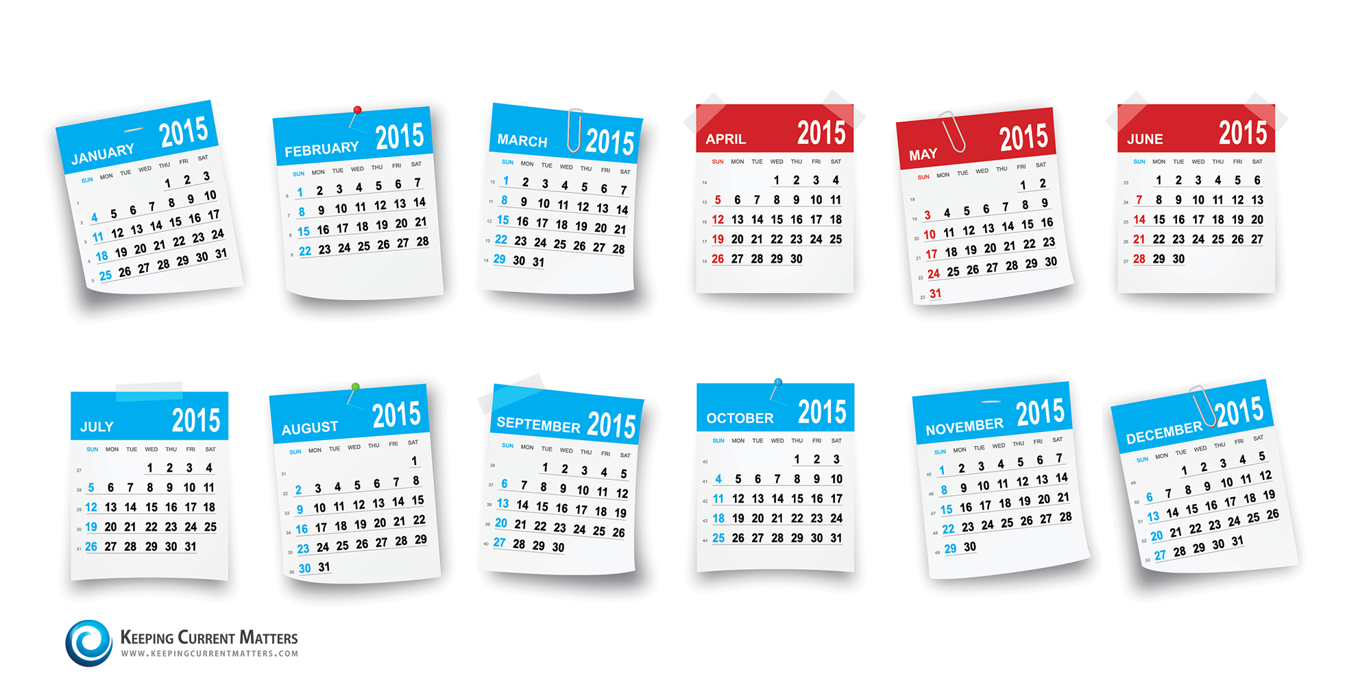 2015 Popular Selling Months   Keeping Current Matters