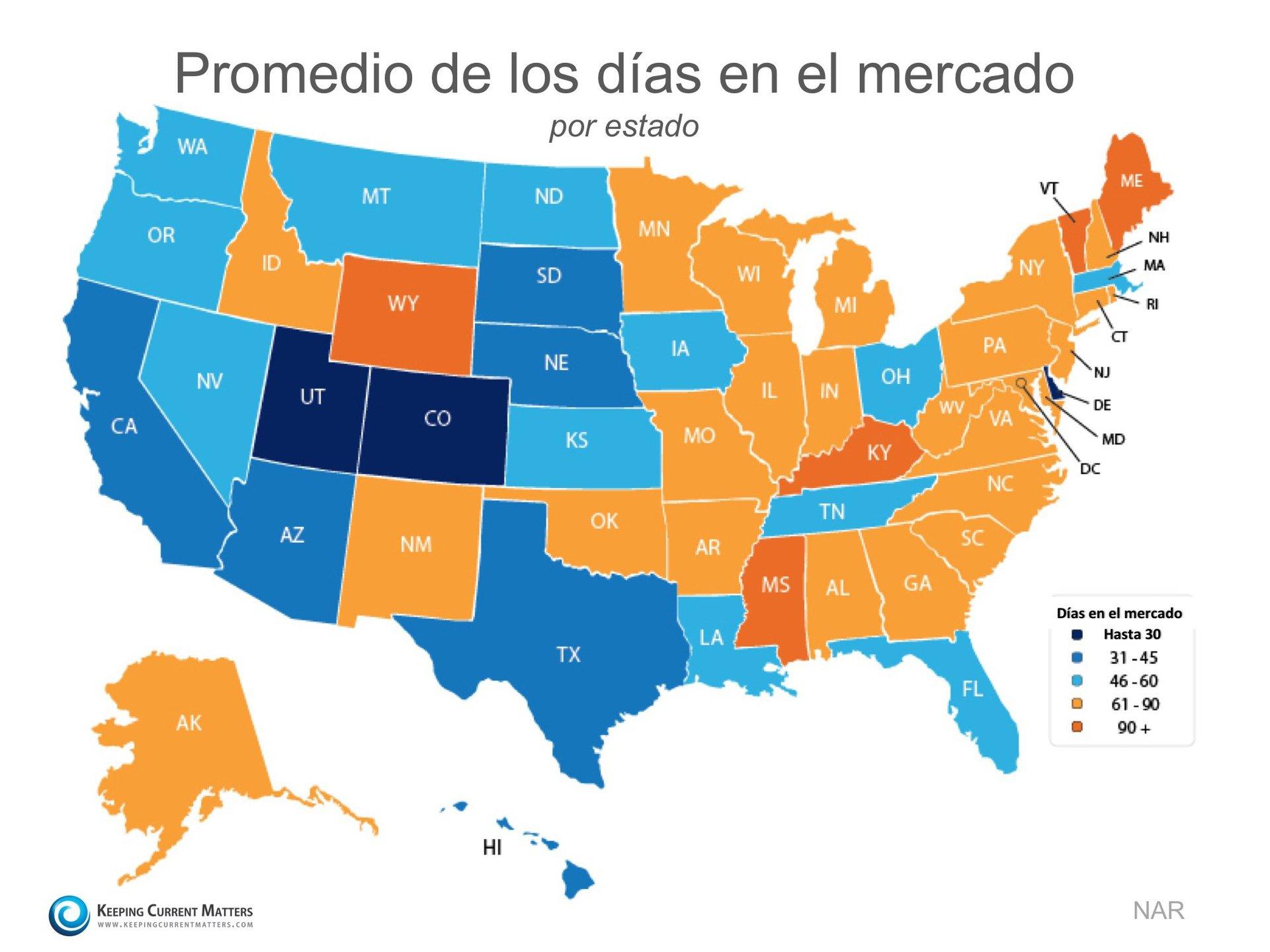 Las casas se están vendiendo rápidamente en todo el país  Keeping Current Matters